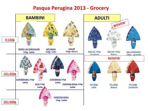 Pasqua 2013 Perugina.jpg